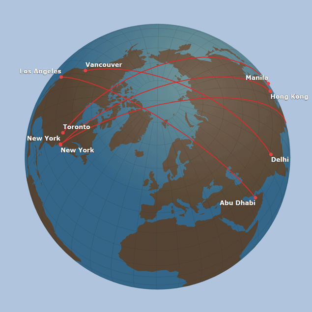 Großkreis Fluglinien Nordpol
