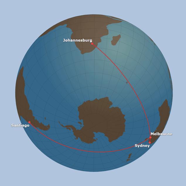 Großkreis Fluglinien Südpol