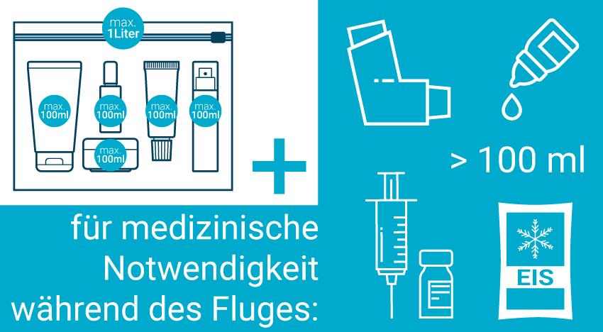 flüssige Medikamente im Handgepäck